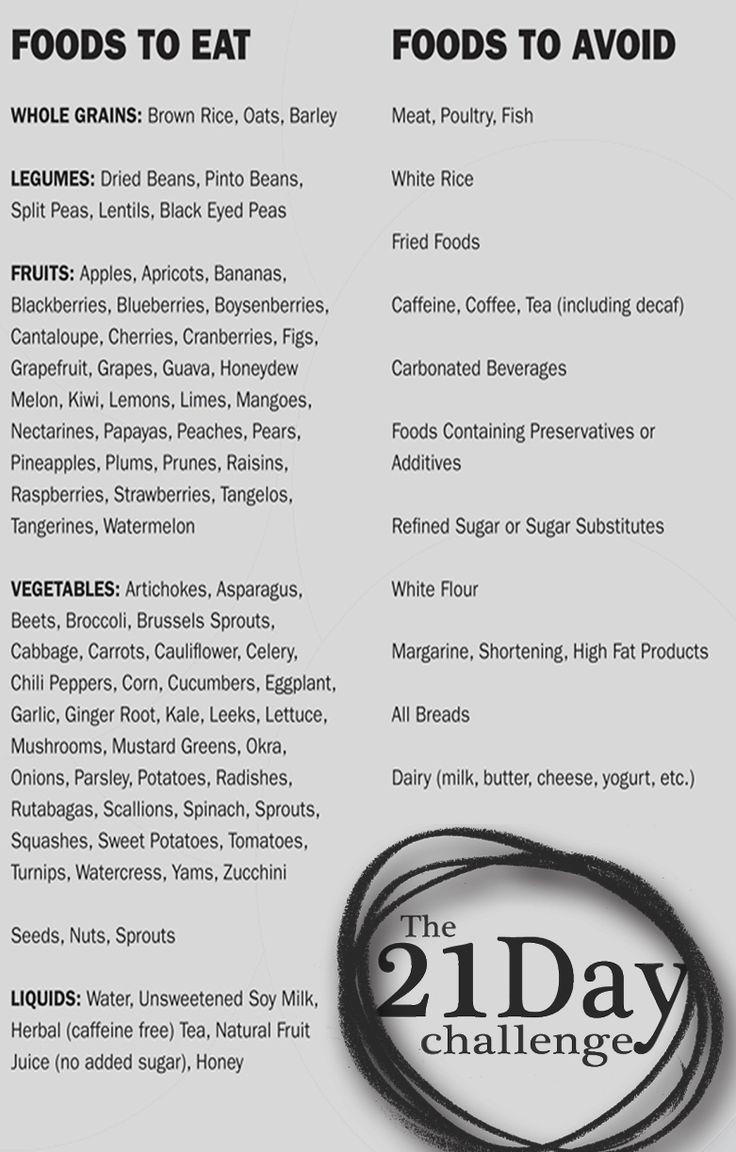 Daniel Fast Food List Instructions
